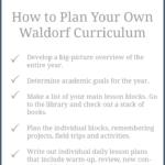 waldorf curriculum