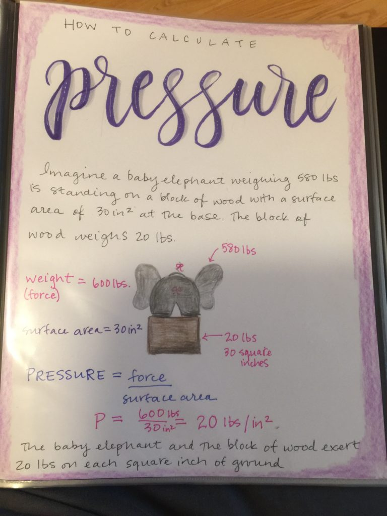 how to calculate pressure
