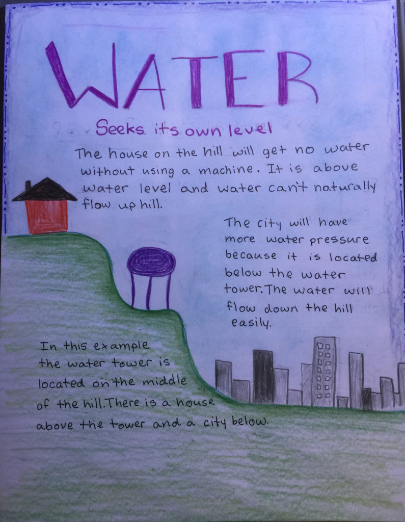 Waldorf Physics Main Lesson Book