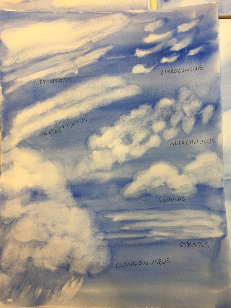 types of clouds painting
