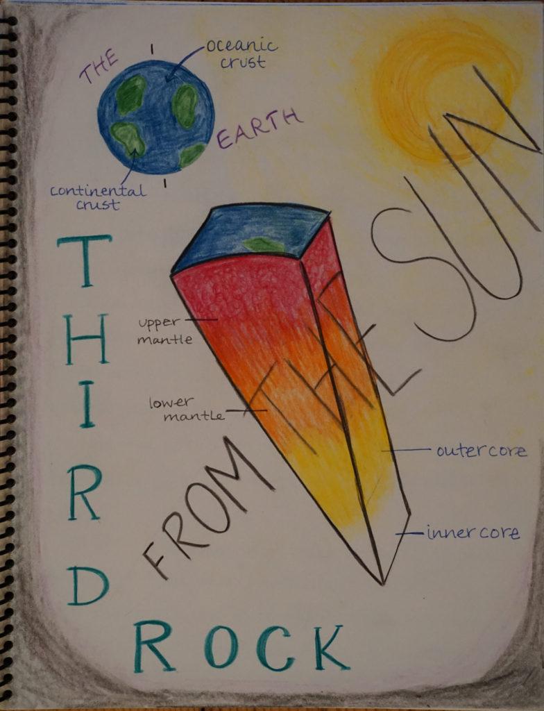 Waldorf Sample Lesson: Sixth Grade Rocks and Minerals